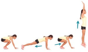 Burpees is one exercise that can help you burn calories in minutes