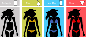 Best Swimsuits Body Types Guide