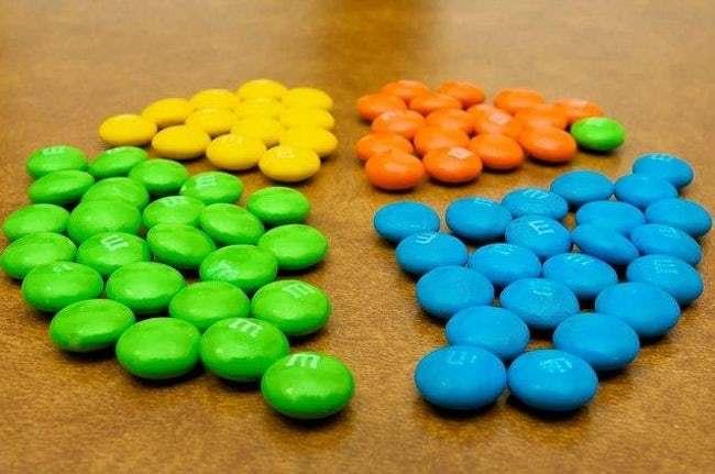 green M&M - ocd photos