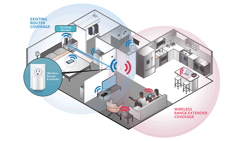 WiFi signal boosters help transport WiFi throughout large houses