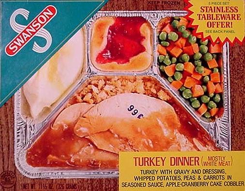 thanksgiving history facts turkey dinner tray