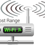 Test Your Knowledge of the Handy WiFi Hotspot Booster