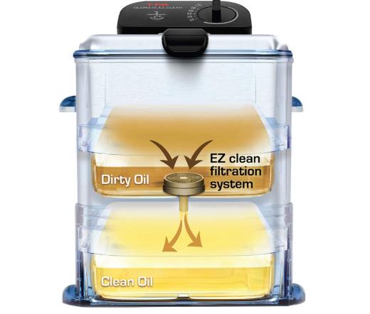T-Fal Oil Filtration System