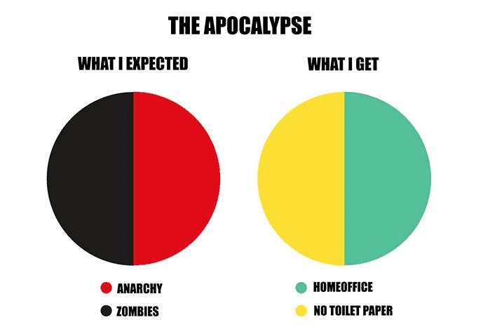 The Apocalypse Quarantine Meme